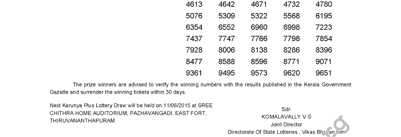 Karunya Plus Lottery KN 60 Result 4-6-2015