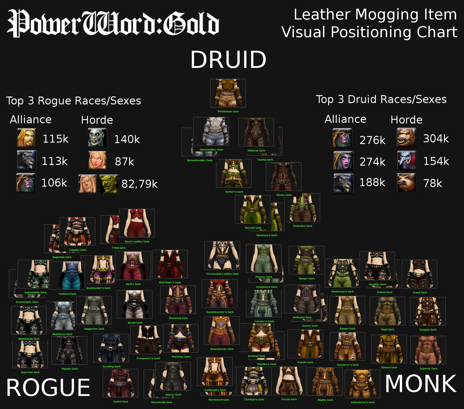 The problematic possibilities of leather mogging item sales nvjuhfo Choice Image