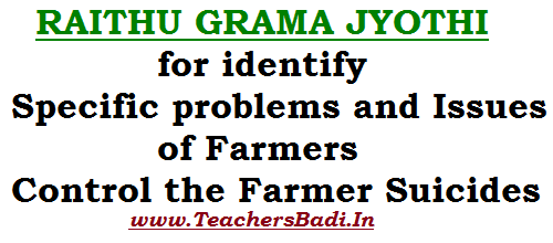 Raithu Grama Jyothi Programme, Farmer Suicides,Identify Problems, Issues