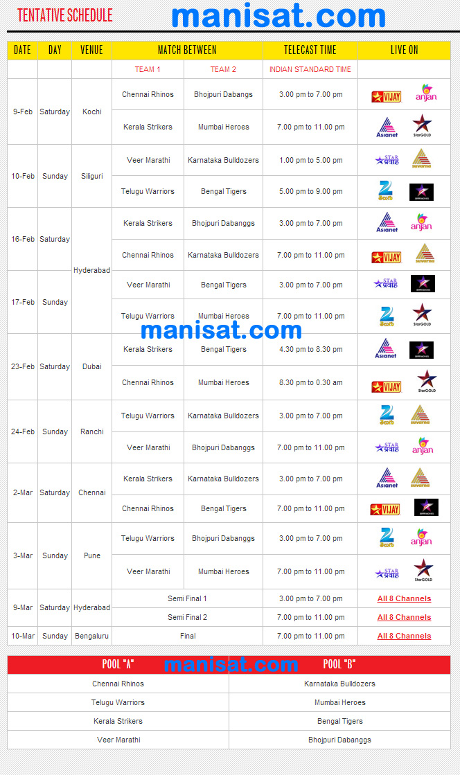 CCL T10 2019 Schedule, Time Table & – Celebrity Cricket ...