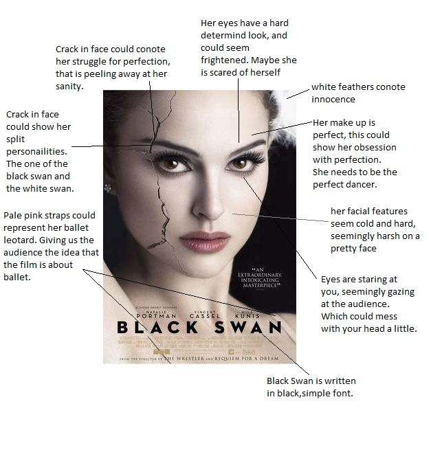 my black swan analysis Moreover, in the black swan the dazzling dialectic of life and art, providing  in  the last analysis what catches one's interest is not the story in its own right but.