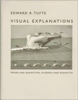 Visual Explanations cover