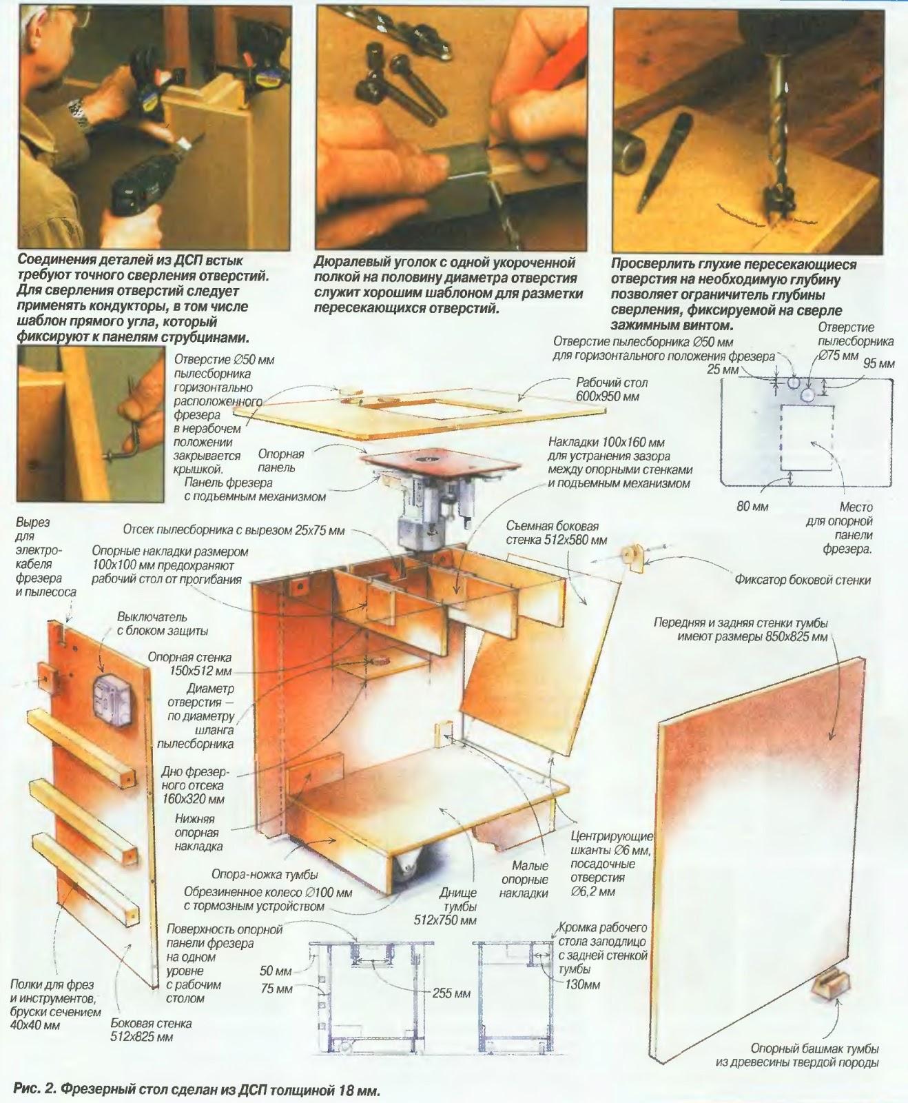 Как сделать стол для ручного фрезер 181