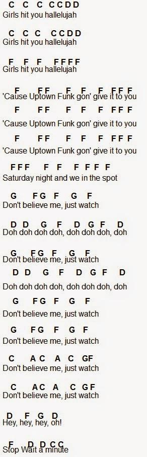 Flute sheet music uptown funk