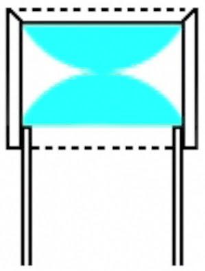 http://4.bp.blogspot.com/-lNFbxQwRQK8/T1J9bM9ES9I/AAAAAAAAARI/e_QiAAw3DOM/s1600/esquema+ocular+ramsden.jpg