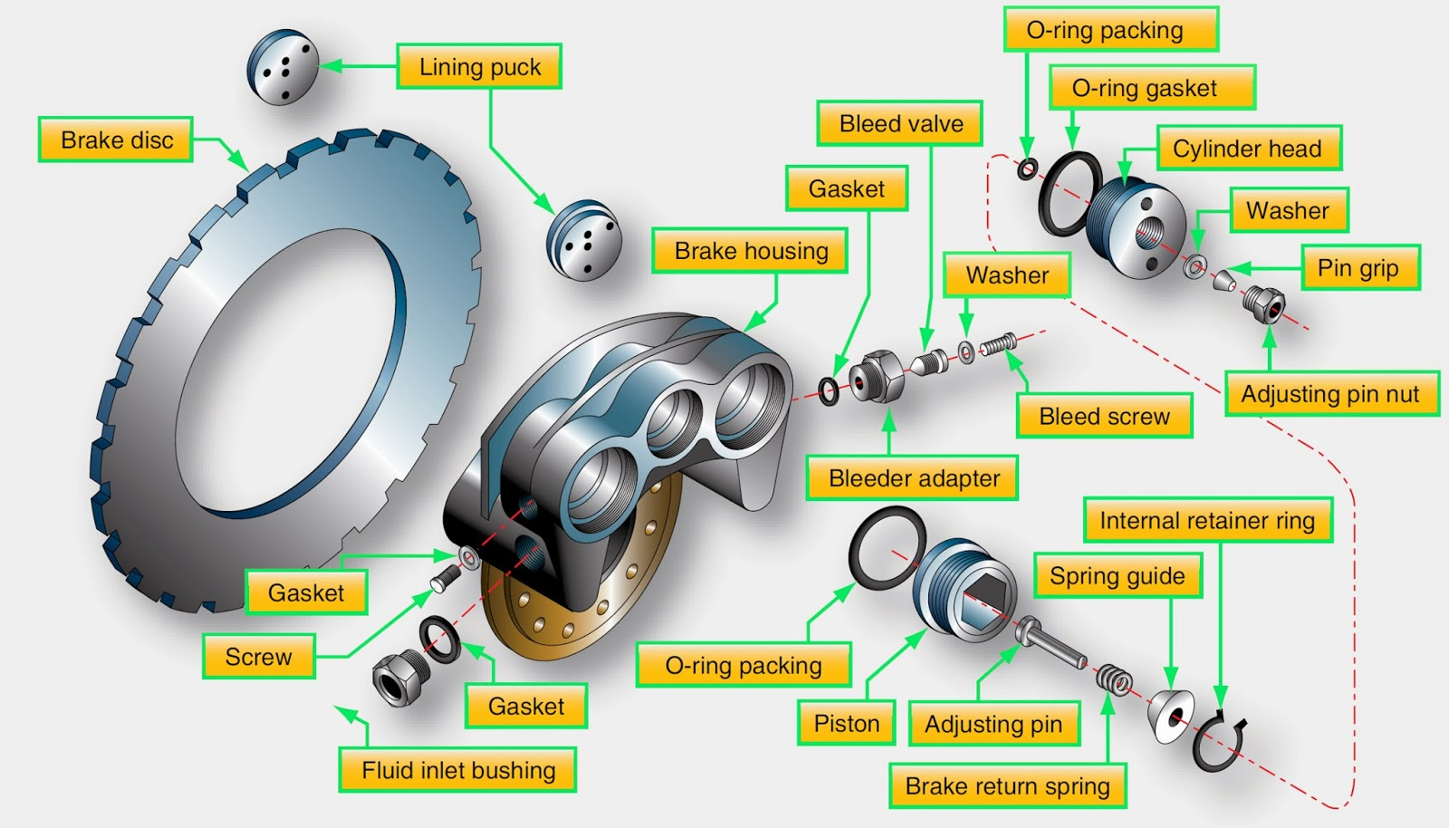 Car Exploded Parts Diagram together with Toyota 1MZFE Timing Belt Replacement Camry Avalon ES300 together with Isuzu 1 8l Engine Diagram moreover 87 Toyota 22rte Turbo Engine Diagram moreover Car Exploded Parts Diagram. on toyota 1mzfe engine diagram