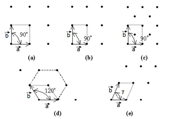 Kroşe: Örgü tipleri ve örgü temelleri