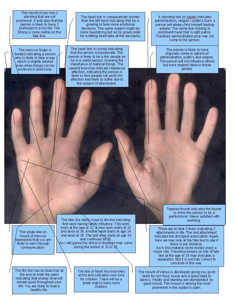 Guessing on the hands (palmistry): the value of lines 14