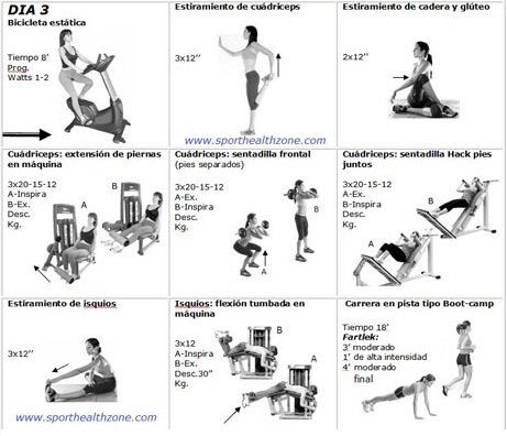 Ejercicios fitness para adelgazar y tonificar pictures - Posters para gimnasios ...