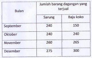 20 kB · jpeg, Contoh Soal B Indonesia Smp Kelas 8 Semester Genap