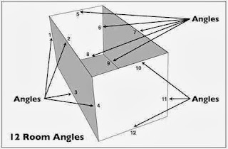 12 room angles image