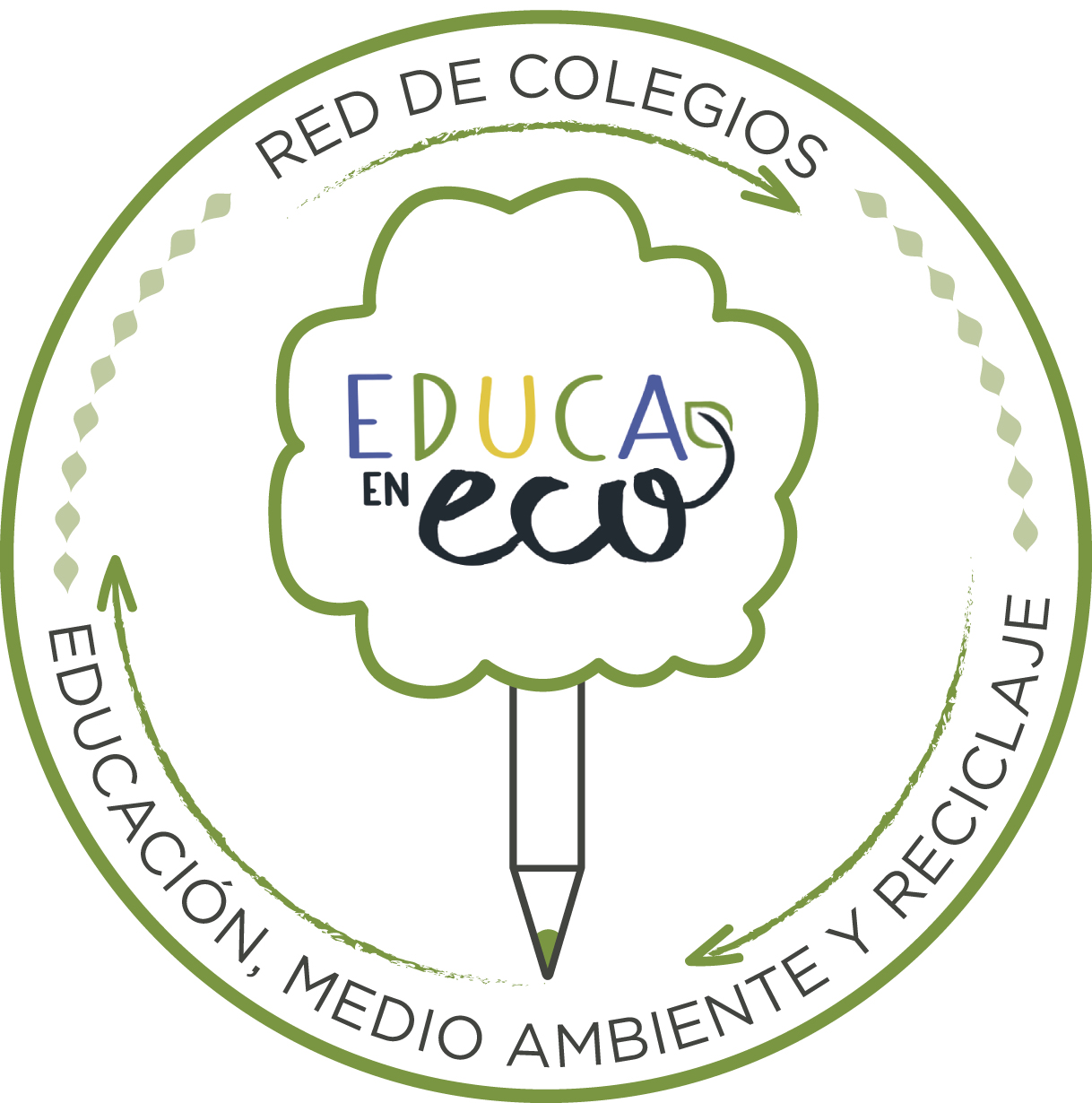 RED DE COLEGIOS EducaEnEco