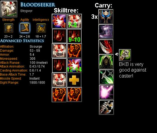 Bloodseeker stygwyr item build skill build tips dota bite
