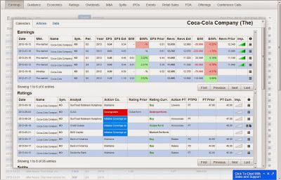 BenzingaPro история отчетов и новостей  по конкретной компании