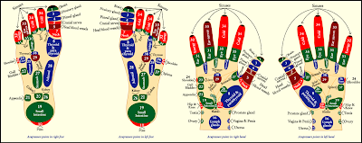 Acupressure Points