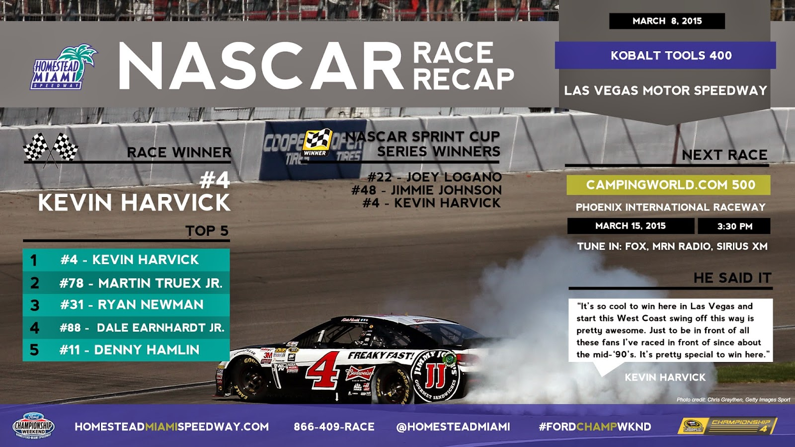 Last lap march 2015 for Homestead motor speedway schedule