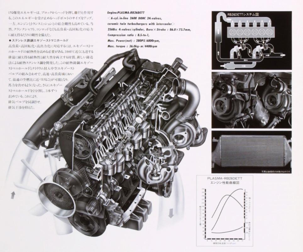 325. Japońskie silniki R6 & V6: Honda C, Nissan RB & Toyota JZ. staryjaponiec blog