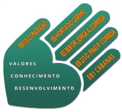 Logotipo do Agrupamento DJAC