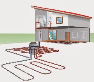 Es la bomba de calor el sistema mas eficiente de calefaccion geotermia i - Sistema de calefaccion central ...