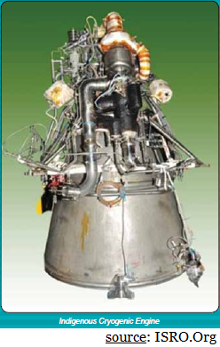 Indigenous Cryogenic Engine photo | Source: ISRO (topicswhatsoever.blogspot.com)