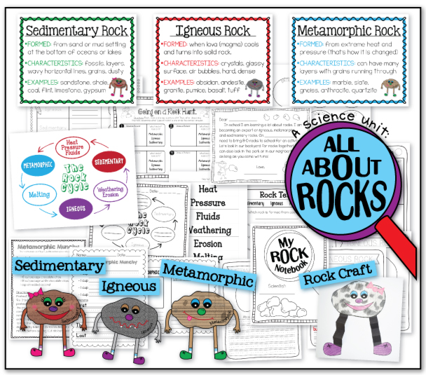 the teacher wife Rocks ROCK Igneous Metamorphic Sedimentary – Sedimentary Rock Worksheet