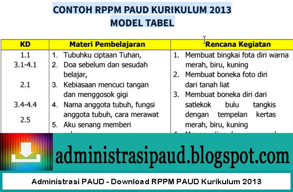 Administrasi PAUD - Download RPPM PAUD Kurikulum 2013