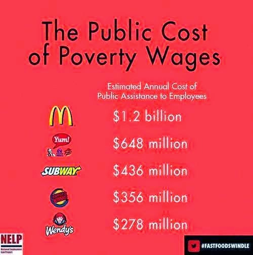 True Cost of Poverty Wages