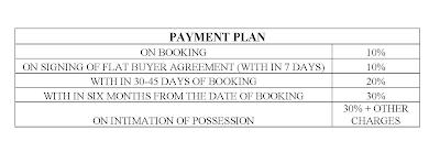 Amrapali Platinum :: Payment Plan
