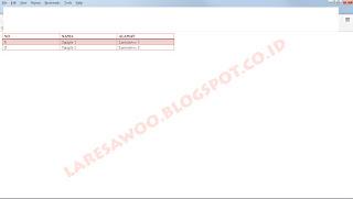 Cara Mudah Membuat Tabel Dalam Artikel Blog