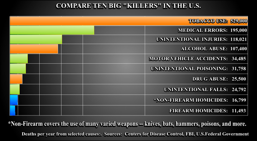 The American Cowboy Chronicles Gun Stats Facts Amp Trivia