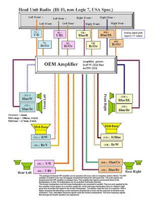 Get Instant File: Bmw X1 Wiring Diagram | X1 Wire Diagram |  | Get Instant File - blogger