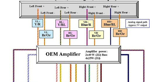 Bmw E46 Amplifier Wiring Diagram. Bmw. Free Wiring Diagrams: Bmw Amp Wiring Diagram at mockmaker.org