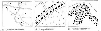 106: Settlement pattern types