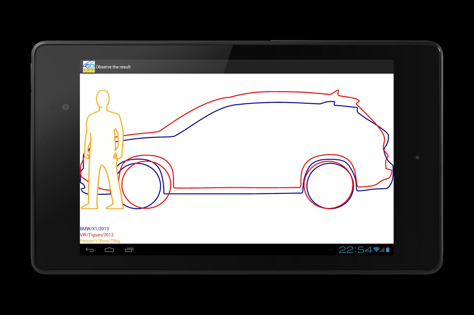BMW X1 2013 vs VW Tiguan 2013 - Compare dimensions visually | www.car-compare.org. Compare car ...