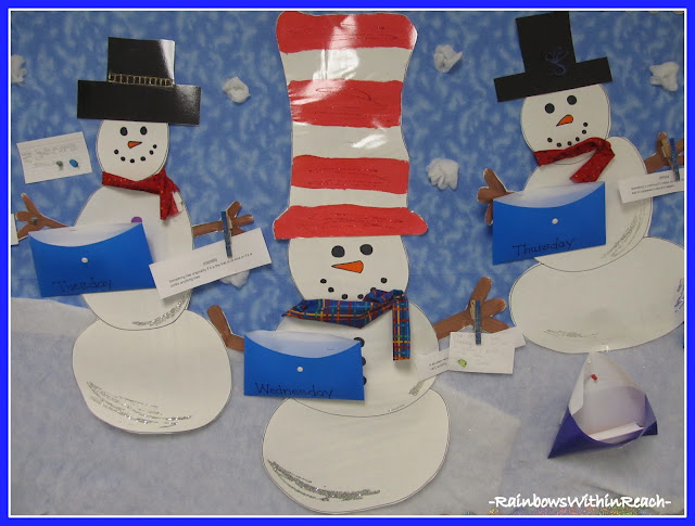 photo of: Winter Bulletin Board for Dr. Seuss (from Bulletin Board RoundUP via RainbowsWithinReach)