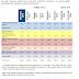 Sondaggio politico elettorale sulle intenzioni di voto degli italiani Demos & Pi
