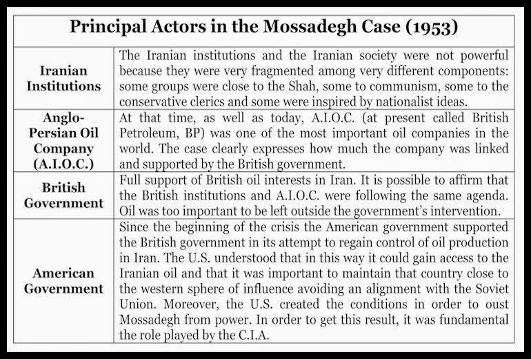 BACCI-Private-Oil-Companies-and-Governments-1-Dec.-2007