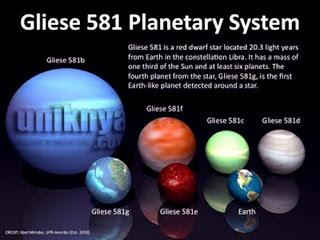 Keadaan Gliese 581 c