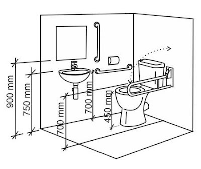 How To Design Toilet Wc For Disabled on access control door drawing