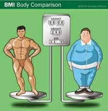 bmi berotot dan obesiti