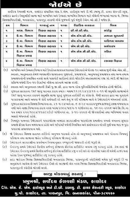 Sarvodaya Kelavani Mandal Shikshan Sahayak Recruitment 2016