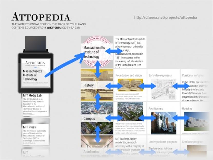 Wikipedia llega a Android Wear con Attopedia