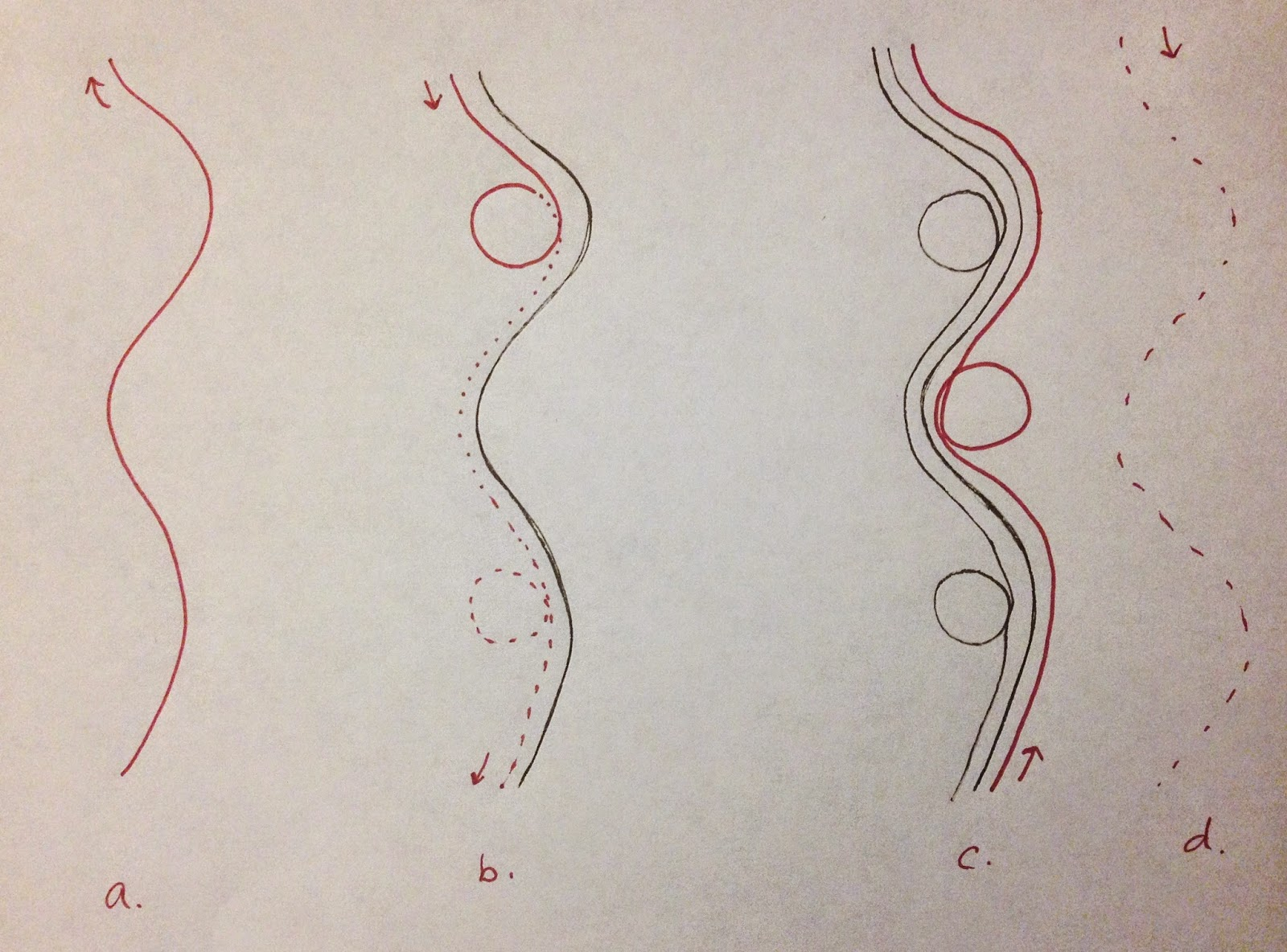 Drawing Lines For Quilting : A few scraps fmq weekly wayward quilting design