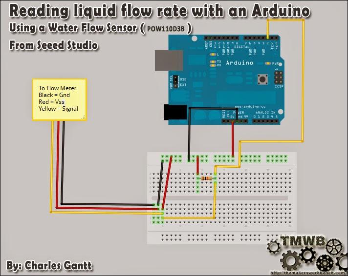 sensor de fluxo de liquido com Arduino