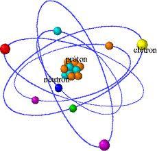 estrutura atomo: