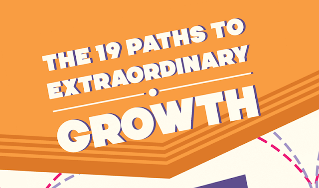 Digital Marketing Tips: The 19 Paths To Extraordinary Growth - #infographic
