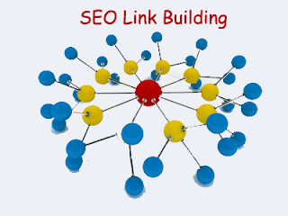 SEO Link Building Video Tutorial in Urdu