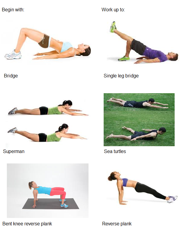 Sets and Recipes: Strengthen your lower back