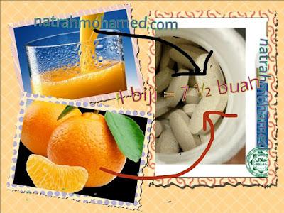 vitamin C Shaklee bekalkan khasiat umpama 7 setengah biji oren