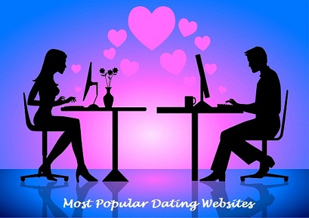 List of Online Dating Websites